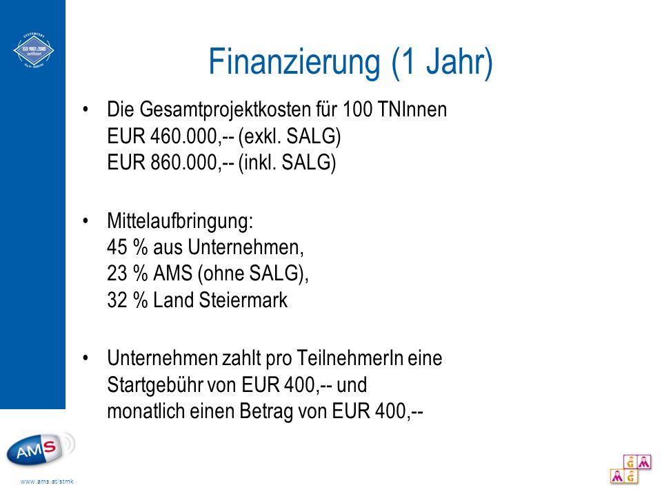 Finanzierung (1 Jahr) Die Gesamtprojektkosten für 100 TNInnen EUR 460.000,-- (exkl. SALG) EUR 860.000,-- (inkl. SALG)