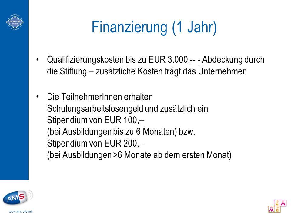 Finanzierung (1 Jahr) Qualifizierungskosten bis zu EUR 3.000,-- - Abdeckung durch die Stiftung – zusätzliche Kosten trägt das Unternehmen.