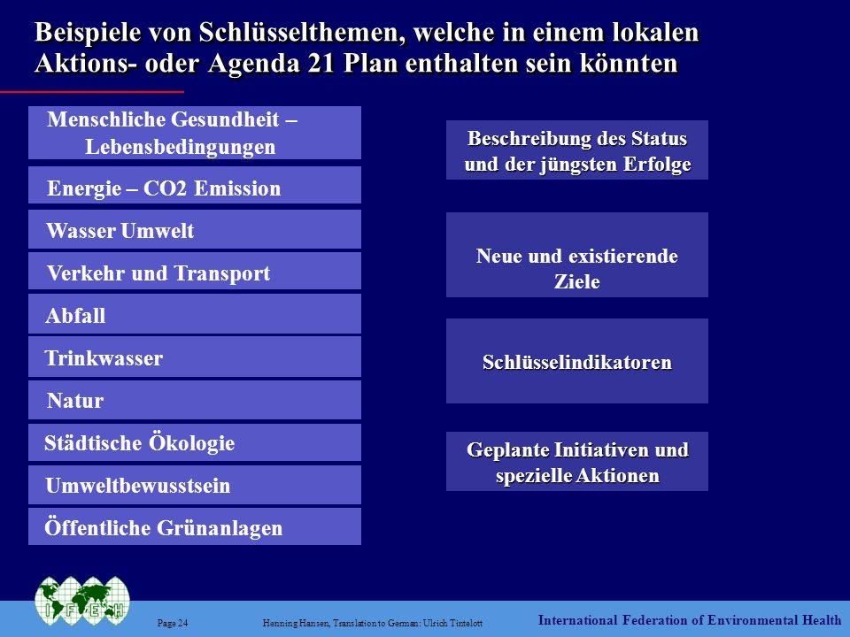 Beispiele von Schlüsselthemen, welche in einem lokalen Aktions- oder Agenda 21 Plan enthalten sein könnten