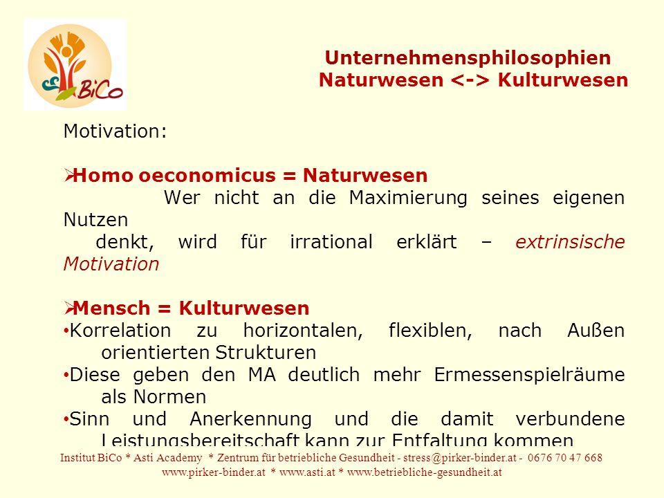 Unternehmensphilosophien Naturwesen <-> Kulturwesen
