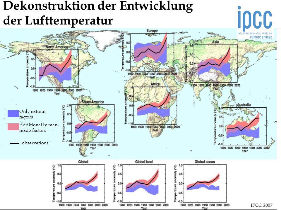 Dekonstruktion der Entwicklung der Lufttemperatur