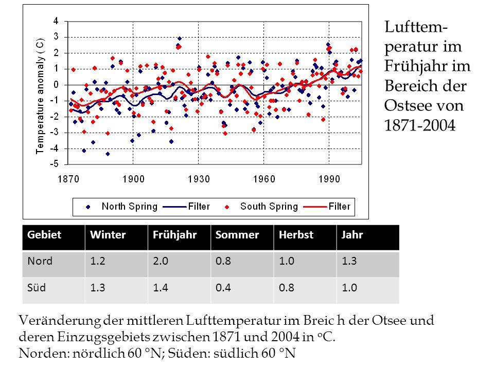 Lufttem-peratur im Frühjahr im Bereich der Ostsee von 1871-2004