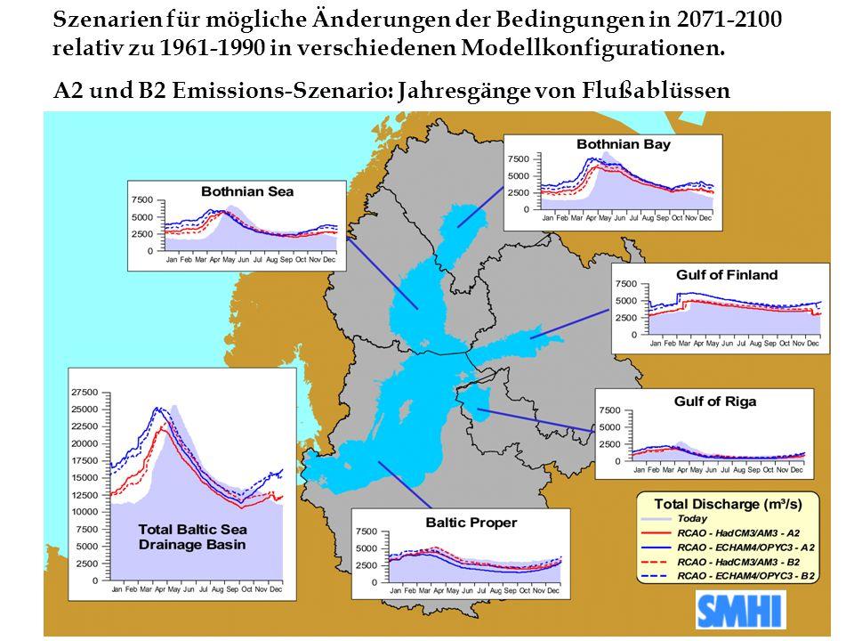 A2 und B2 Emissions-Szenario: Jahresgänge von Flußablüssen
