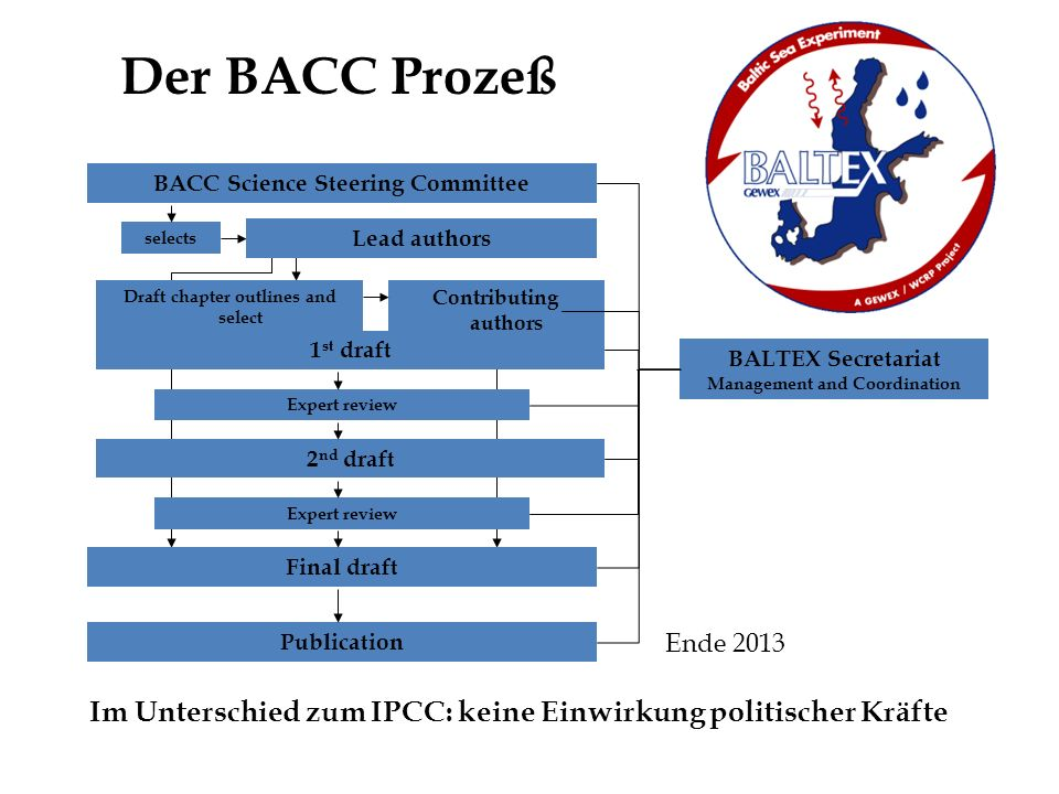 Der BACC Prozeß BACC Science Steering Committee. selects. Lead authors. Draft chapter outlines and select.