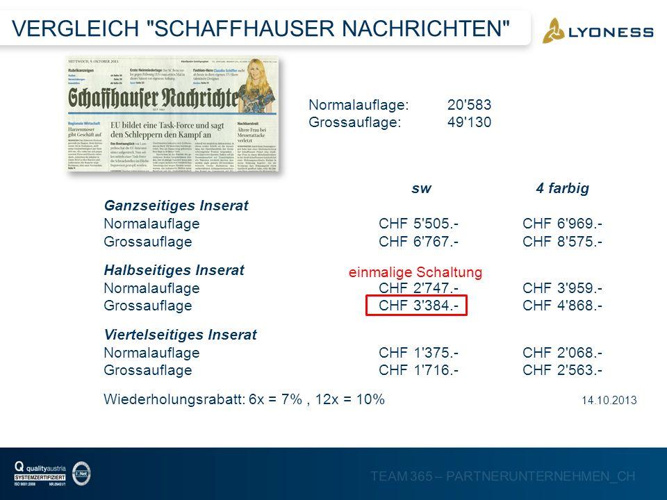 VERGLEICH SCHAFFHAUSER NACHRICHTEN