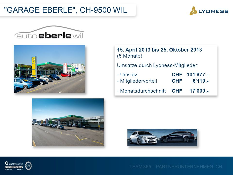 GARAGE EBERLE , CH-9500 WIL 15. April 2013 bis 25. Oktober 2013 (6 Monate) Umsätze durch Lyoness-Mitglieder: