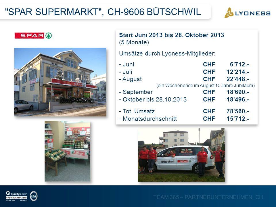 SPAR SUPERMARKT , CH-9606 BÜTSCHWIL
