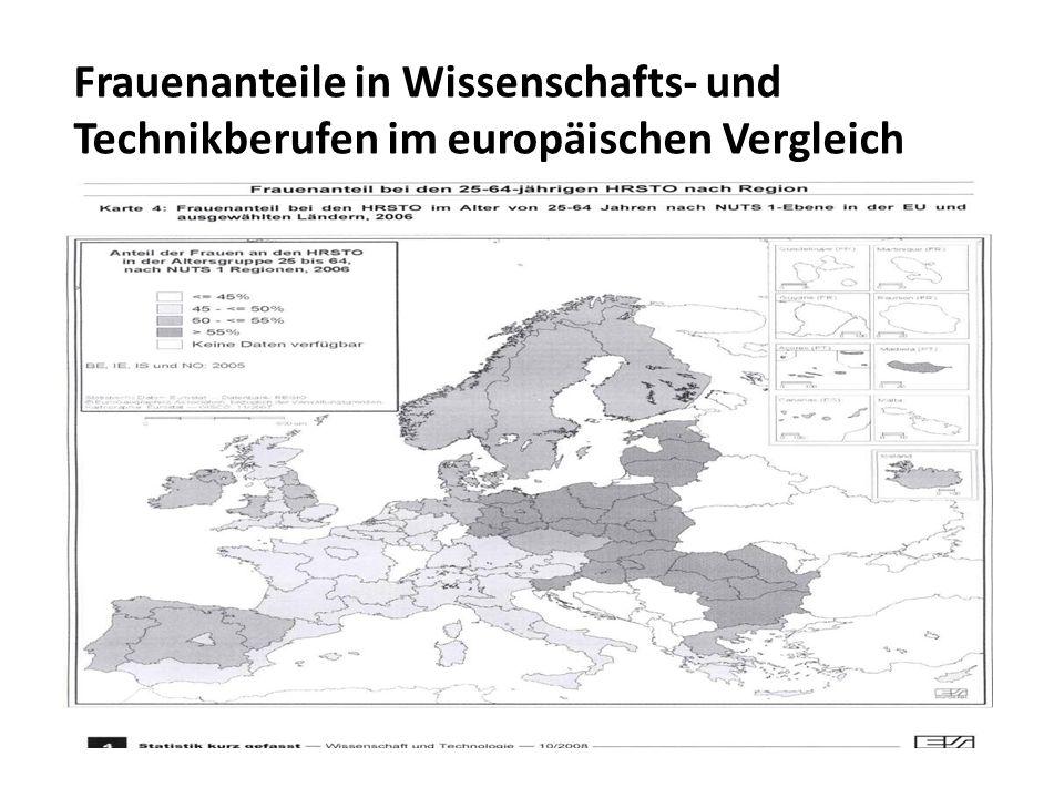 Frauenanteile in Wissenschafts- und Technikberufen im europäischen Vergleich