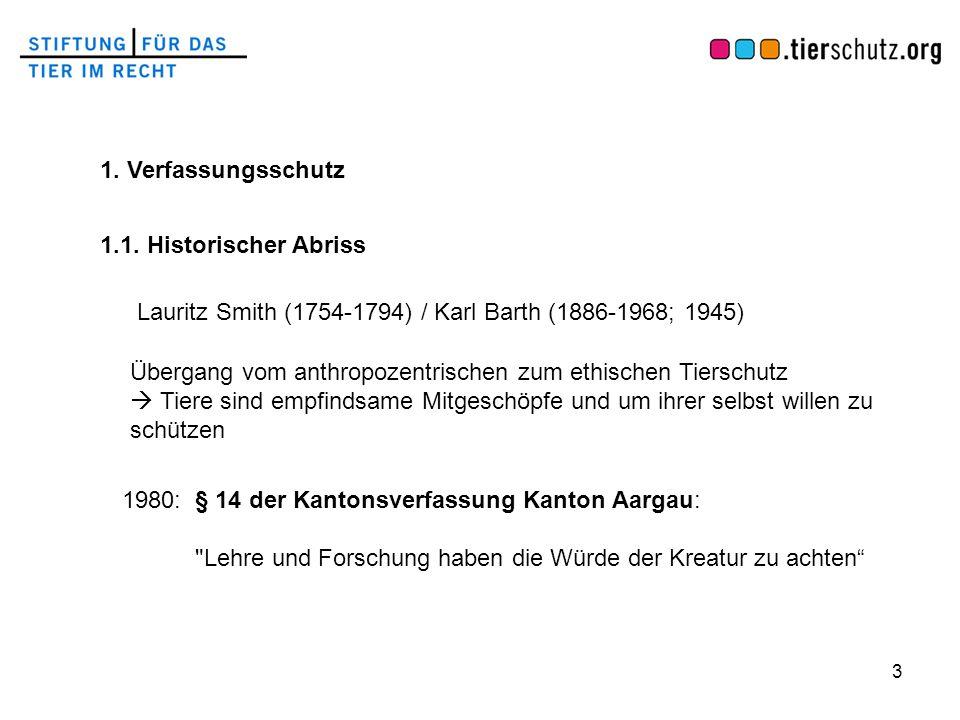 1. Verfassungsschutz 1.1. Historischer Abriss. Lauritz Smith (1754-1794) / Karl Barth (1886-1968; 1945)
