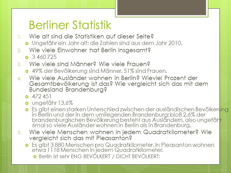 Berliner Statistik Wie alt sind die Statistiken auf dieser Seite