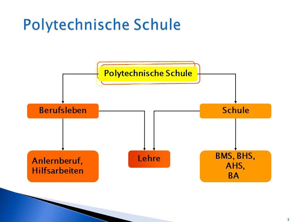 Polytechnische Schule