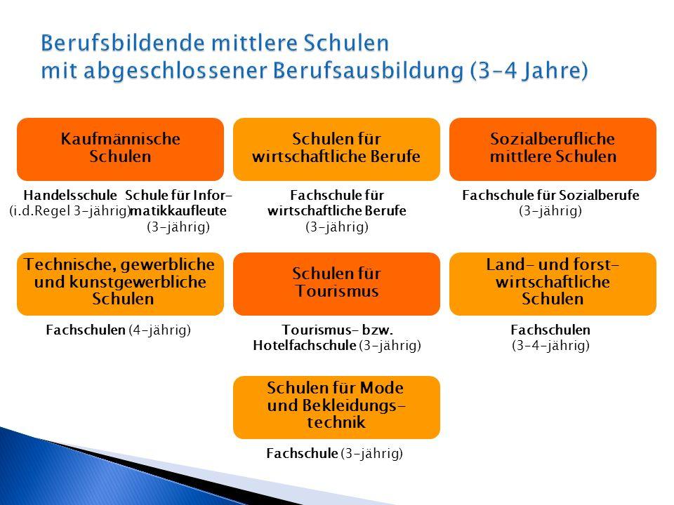Berufsbildende mittlere Schulen mit abgeschlossener Berufsausbildung (3–4 Jahre)