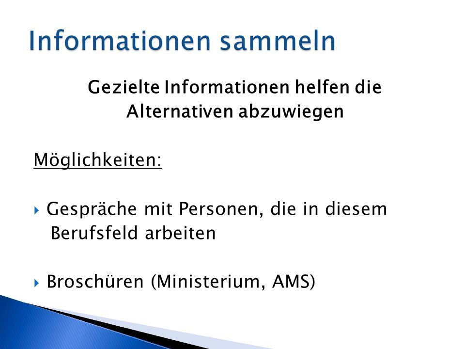 Informationen sammeln