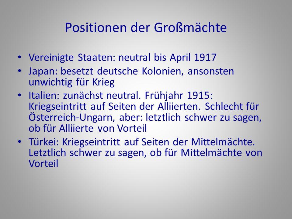 Positionen der Großmächte