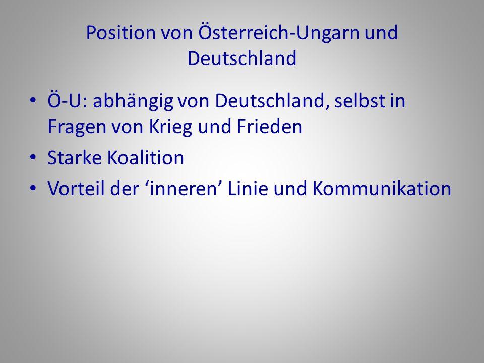Position von Österreich-Ungarn und Deutschland