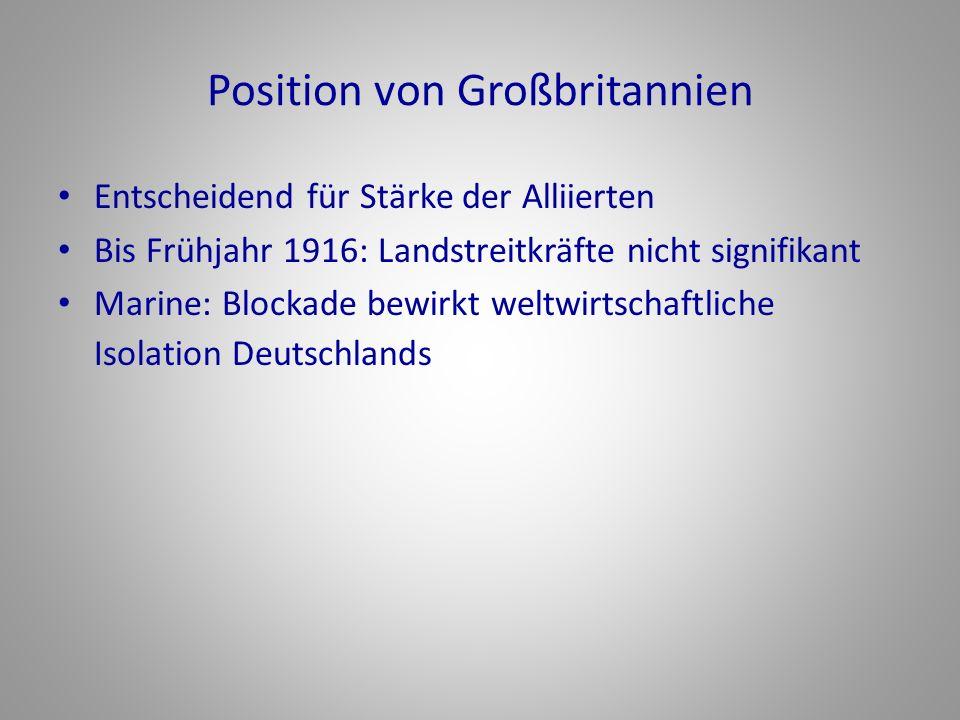 Position von Großbritannien