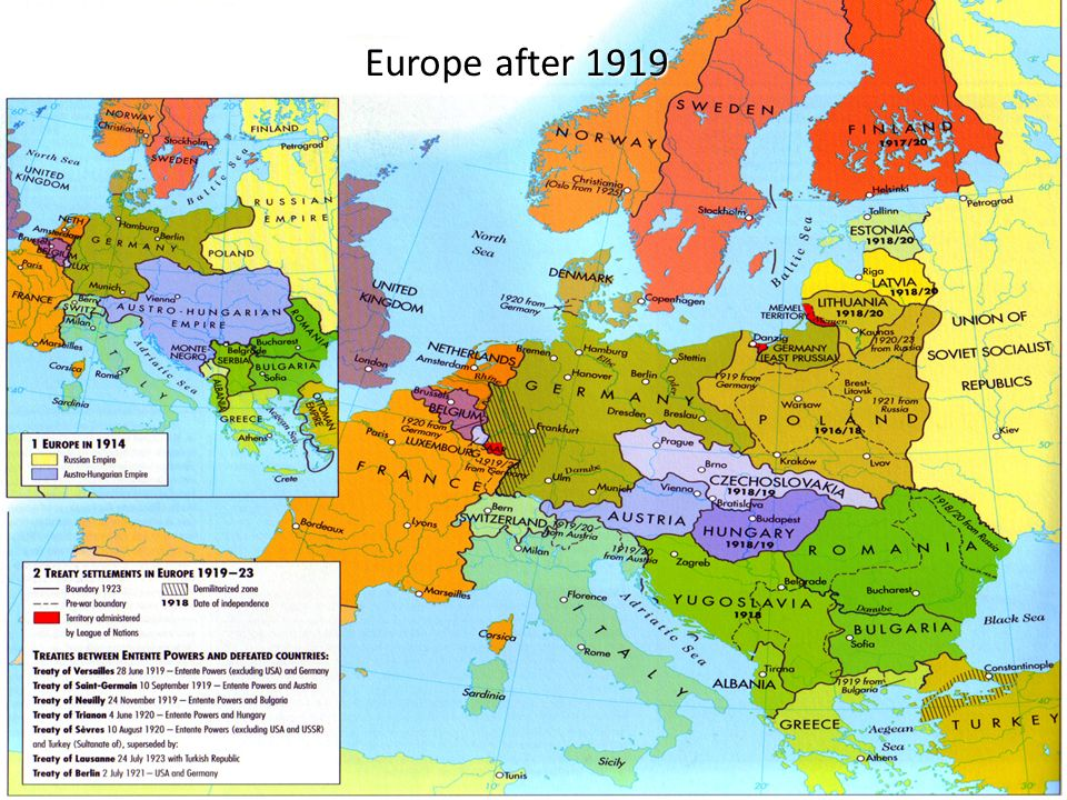 Europe after 1919