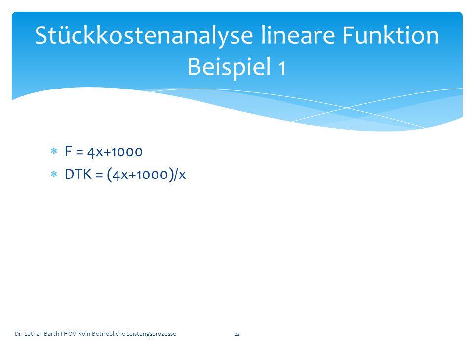 Stückkostenanalyse lineare Funktion Beispiel 1