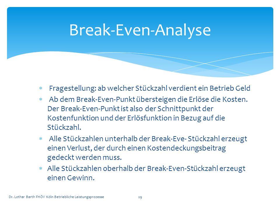 Break-Even-Analyse Fragestellung: ab welcher Stückzahl verdient ein Betrieb Geld.