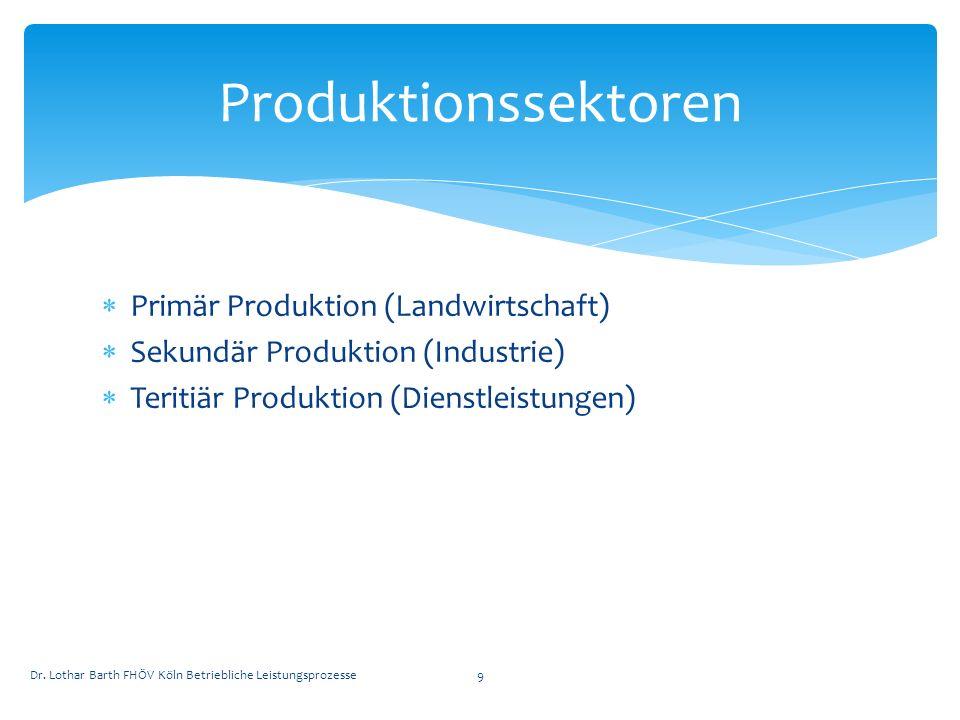 Produktionssektoren Primär Produktion (Landwirtschaft)