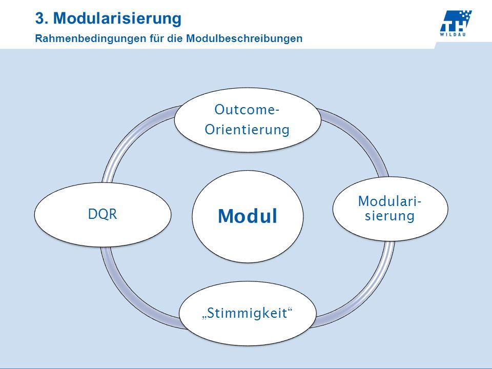 Modul 3. Modularisierung Outcome- Orientierung Modulari-sierung DQR