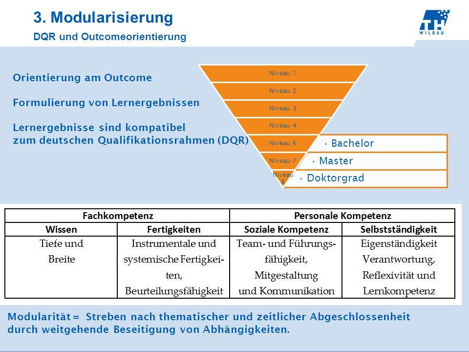 3. Modularisierung DQR und Outcomeorientierung Orientierung am Outcome