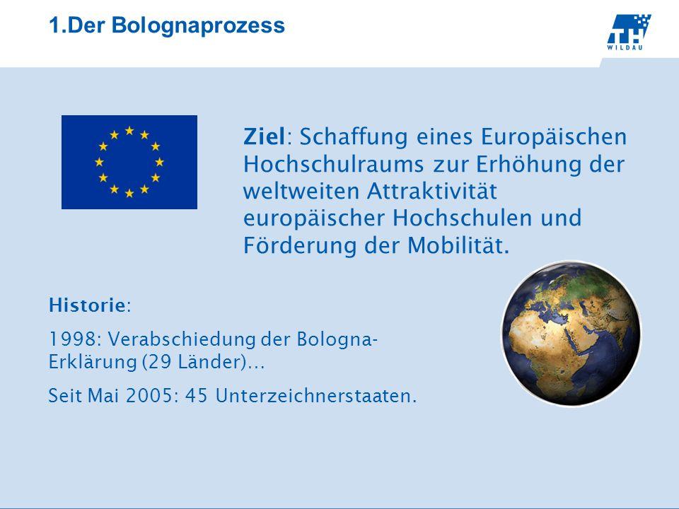 1.Der Bolognaprozess