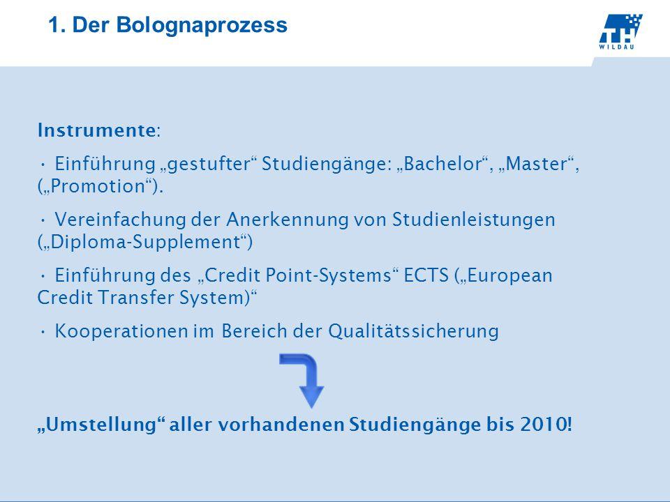 1. Der Bolognaprozess Instrumente: