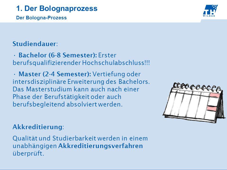 1. Der Bolognaprozess Studiendauer: