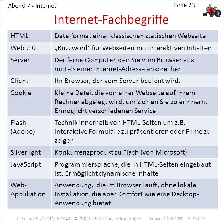 Internet-Fachbegriffe