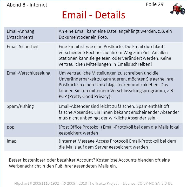 Email - Details Abend 8 - Internet Email-Anhang (Attachment)