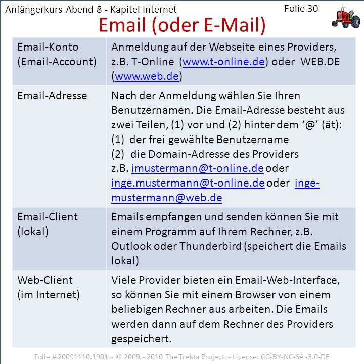 Email (oder E-Mail) Email-Konto (Email-Account)