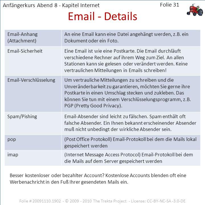 Email - Details Anfängerkurs Abend 8 - Kapitel Internet