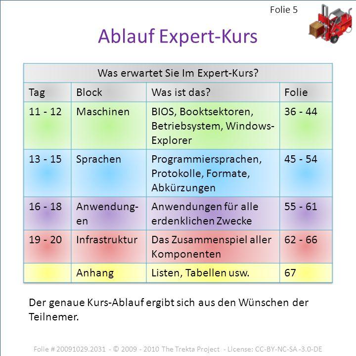 Was erwartet Sie Im Expert-Kurs