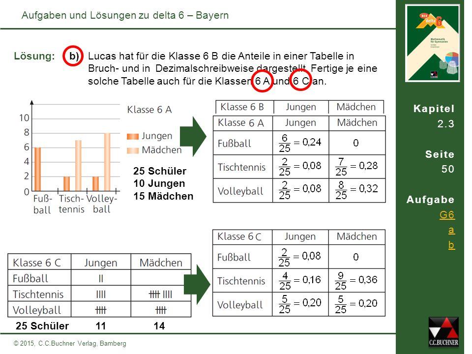 6 delta Kapitel 1 MUSTER Bruchteile und Bruchzahlen - ppt herunterladen