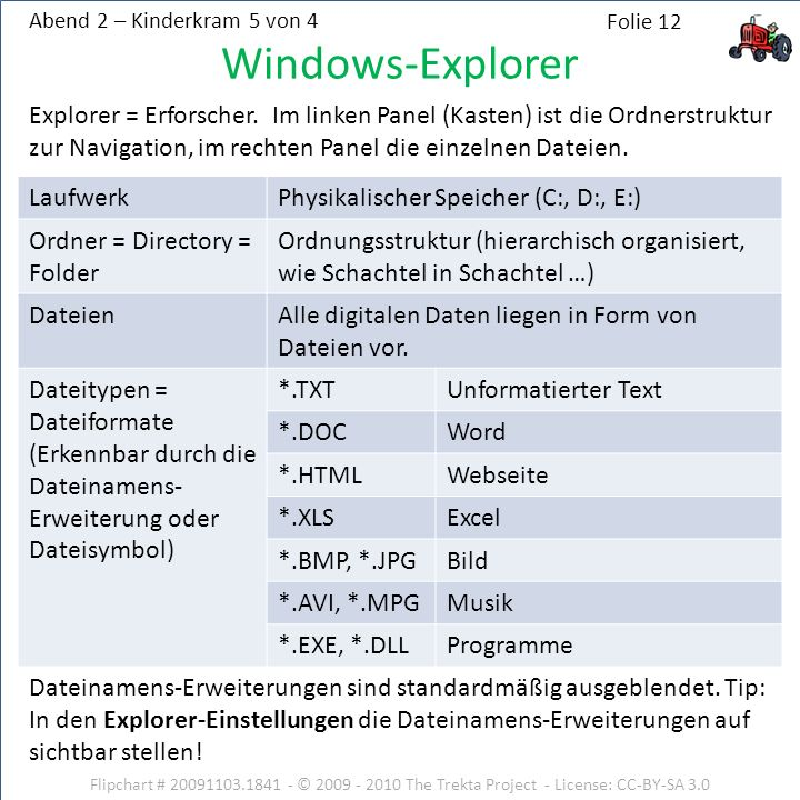 Abend 2 – Kinderkram 5 von 4 Windows-Explorer.