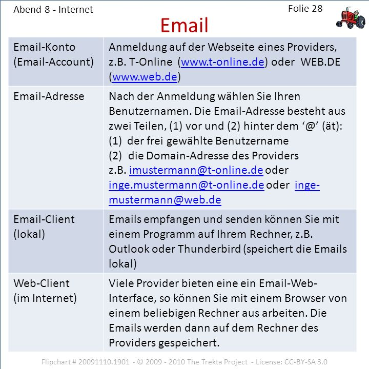 Email Email-Konto (Email-Account)