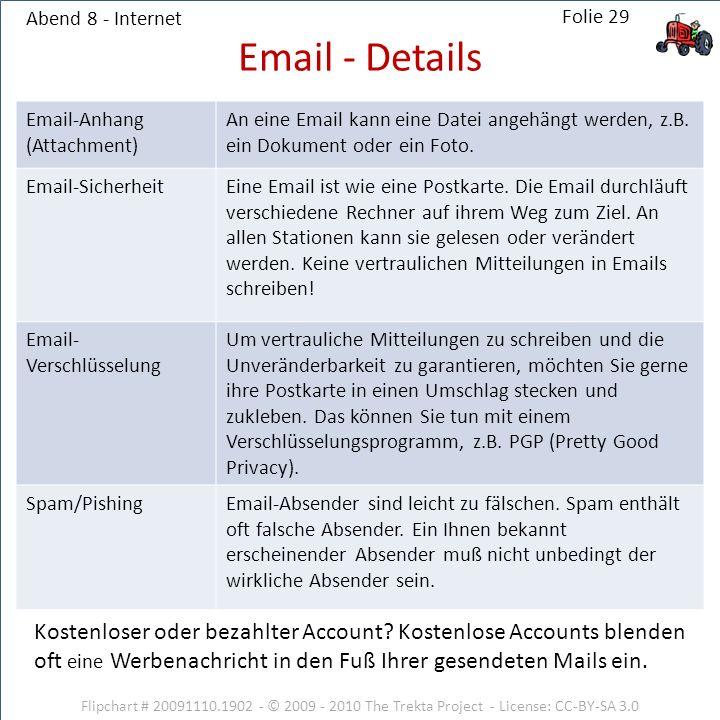 Abend 8 - Internet Email - Details. Email-Anhang (Attachment) An eine Email kann eine Datei angehängt werden, z.B. ein Dokument oder ein Foto.
