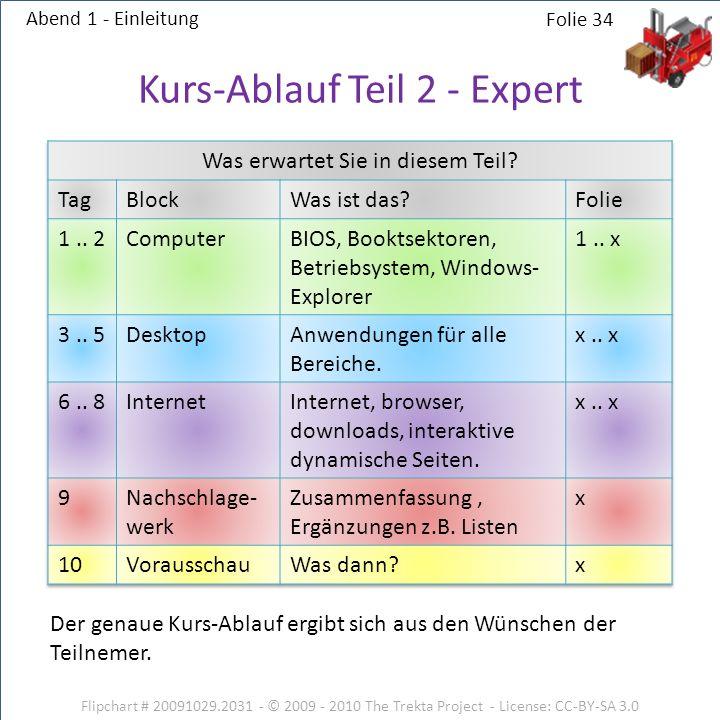 Kurs-Ablauf Teil 2 - Expert