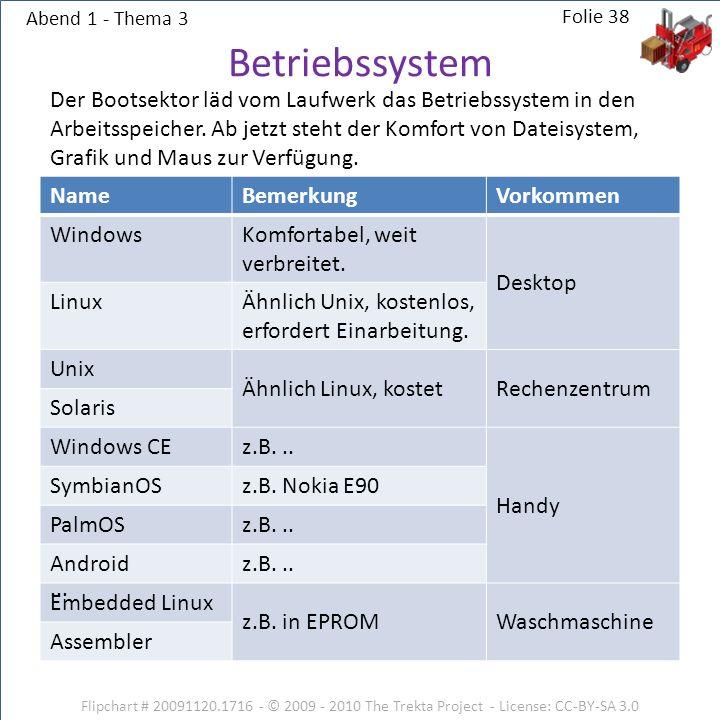 Abend 1 - Thema 3 Betriebssystem.