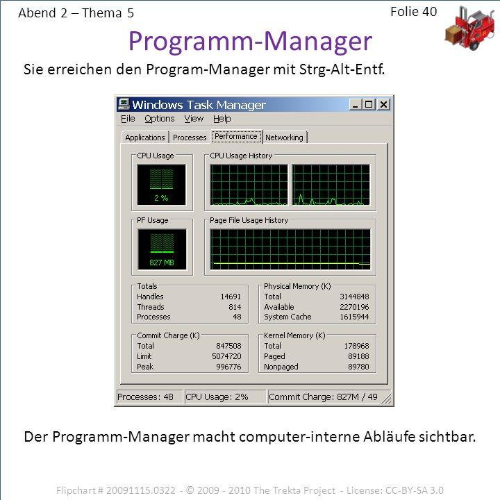 Programm-Manager Sie erreichen den Program-Manager mit Strg-Alt-Entf.