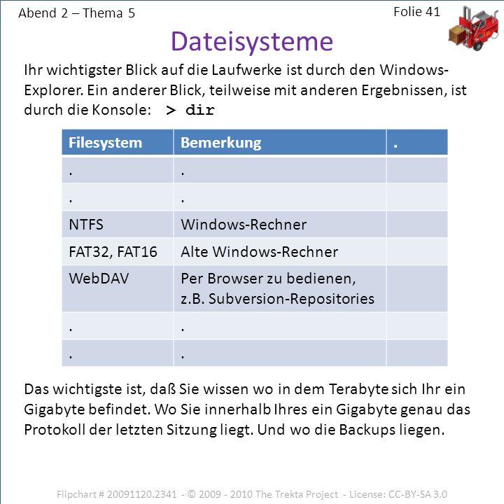 Abend 2 – Thema 5 Dateisysteme.