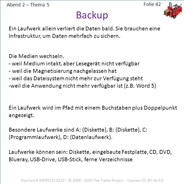 Abend 2 – Thema 5 Backup. Ein Laufwerk allein verliert die Daten bald. Sie brauchen eine Infrastruktur, um Daten mehrfach zu sichern.