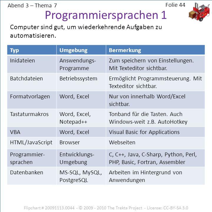 Abend 3 – Thema 7 Programmiersprachen 1. Computer sind gut, um wiederkehrende Aufgaben zu automatisieren.