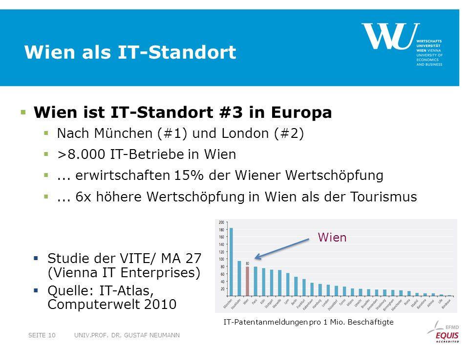 Wien als IT-Standort Wien ist IT-Standort #3 in Europa