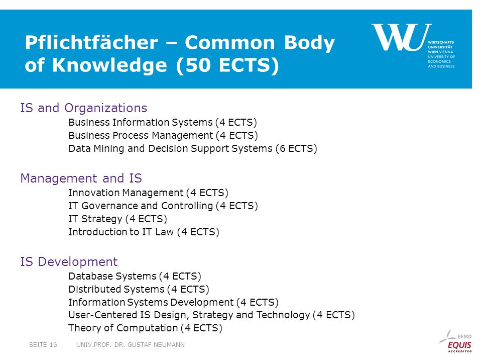Pflichtfächer – Common Body of Knowledge (50 ECTS)