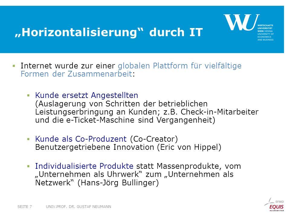 """""""Horizontalisierung durch IT"""