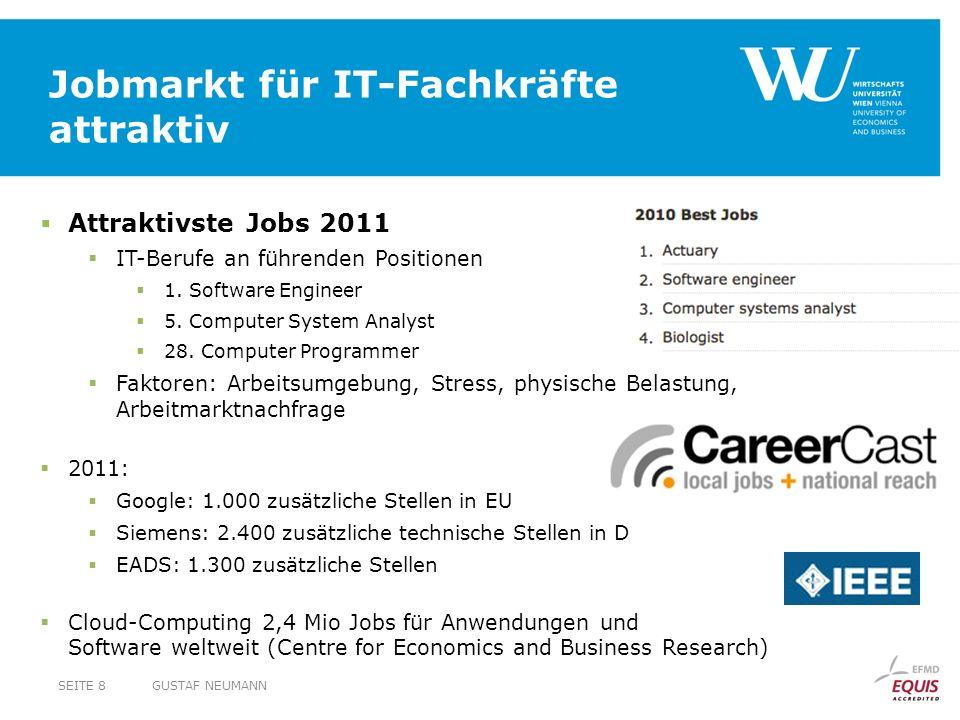 Jobmarkt für IT-Fachkräfte attraktiv