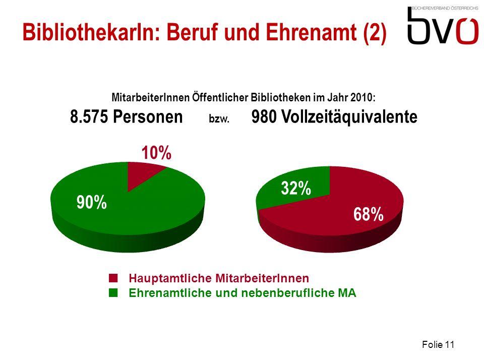 BibliothekarIn: Beruf und Ehrenamt (2)