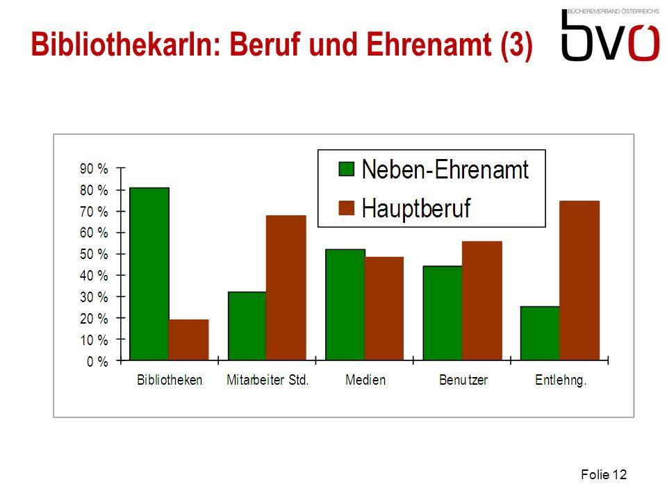 BibliothekarIn: Beruf und Ehrenamt (3)